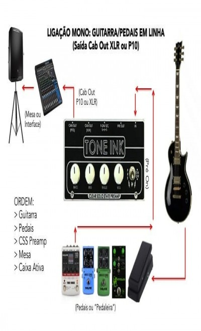 Tone Ink Clear Solid State Preamp